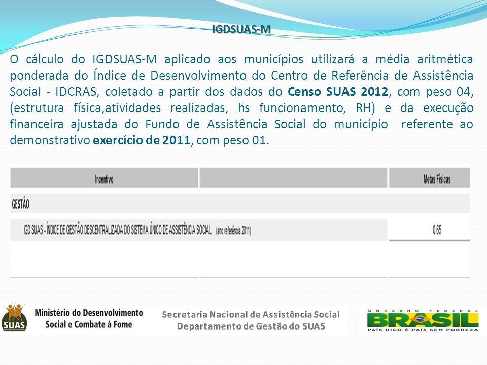 IGDSUAS-M O cálculo do IGDSUAS-M aplicado aos municípios utilizará a média aritmética ponderada do Índice de Desenvolvimento do Centro de Referência de Assistência Social - IDCRAS, coletado a partir dos dados do Censo SUAS 2012, com peso 04, (estrutura física,atividades realizadas, hs funcionamento, RH) e da execução financeira ajustada do Fundo de Assistência Social do município referente ao demonstrativo exercício de 2011, com peso 01.