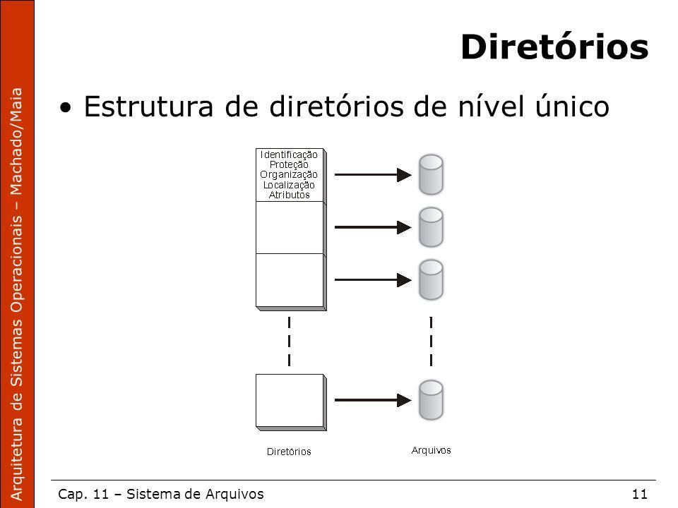 Diretórios Estrutura de diretórios de nível único