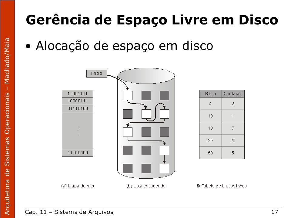 Gerência de Espaço Livre em Disco
