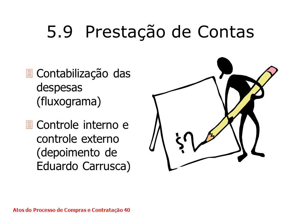 5.9 Prestação de Contas Contabilização das despesas (fluxograma)