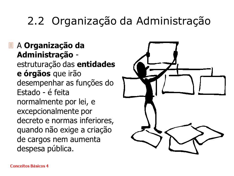 2.2 Organização da Administração