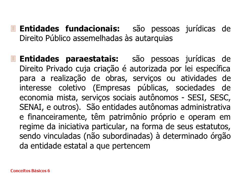 Entidades fundacionais: são pessoas jurídicas de Direito Público assemelhadas às autarquias