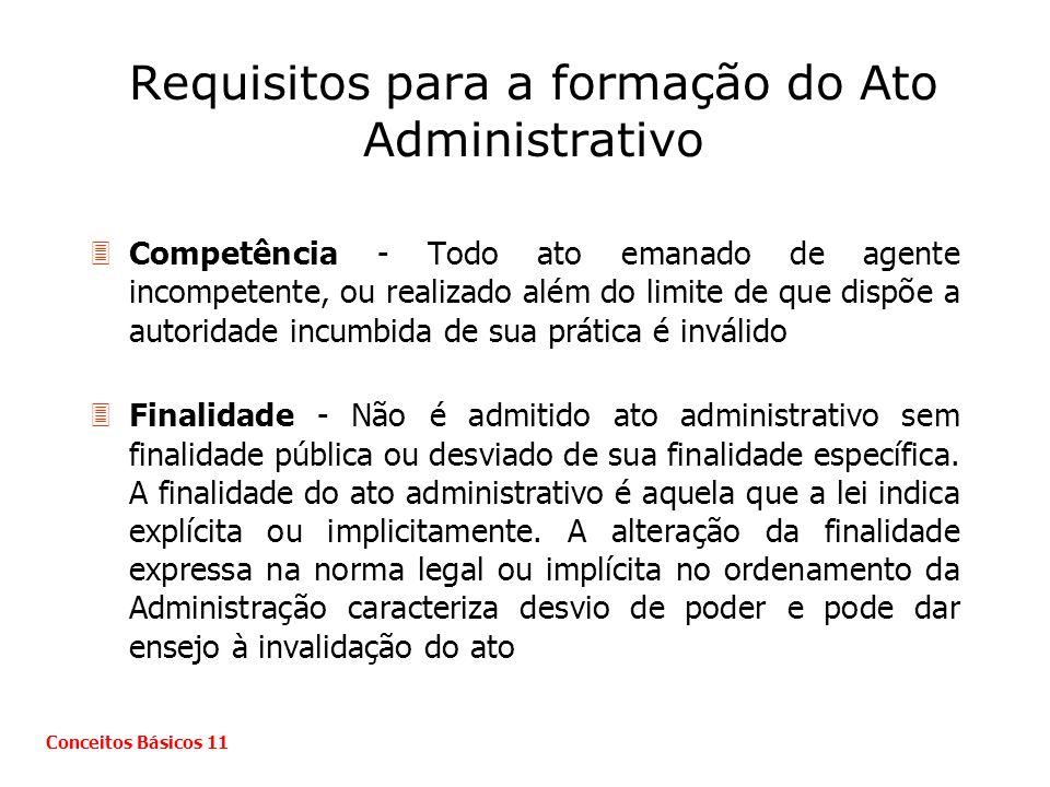 Requisitos para a formação do Ato Administrativo