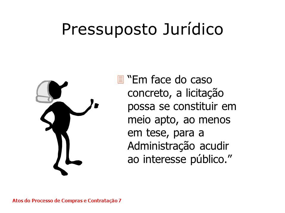 Pressuposto Jurídico