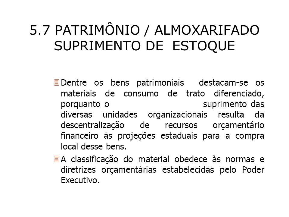 5.7 PATRIMÔNIO / ALMOXARIFADO SUPRIMENTO DE ESTOQUE