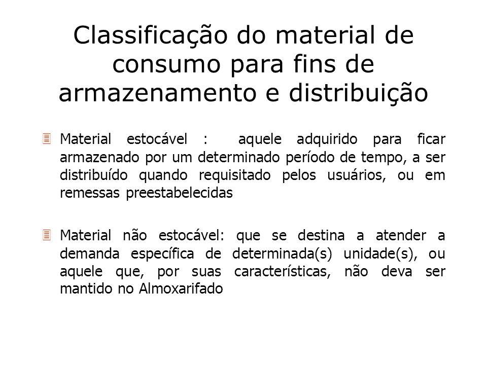 Classificação do material de consumo para fins de armazenamento e distribuição