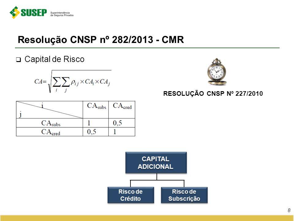 Resolução CNSP nº 282/2013 - CMR