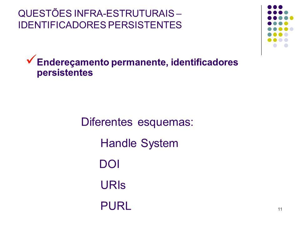 QUESTÕES INFRA-ESTRUTURAIS – IDENTIFICADORES PERSISTENTES