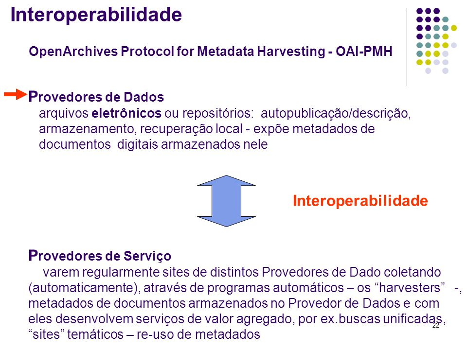 Interoperabilidade OpenArchives Protocol for Metadata Harvesting - OAI-PMH.
