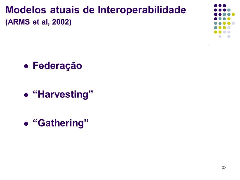 Modelos atuais de Interoperabilidade (ARMS et al, 2002)