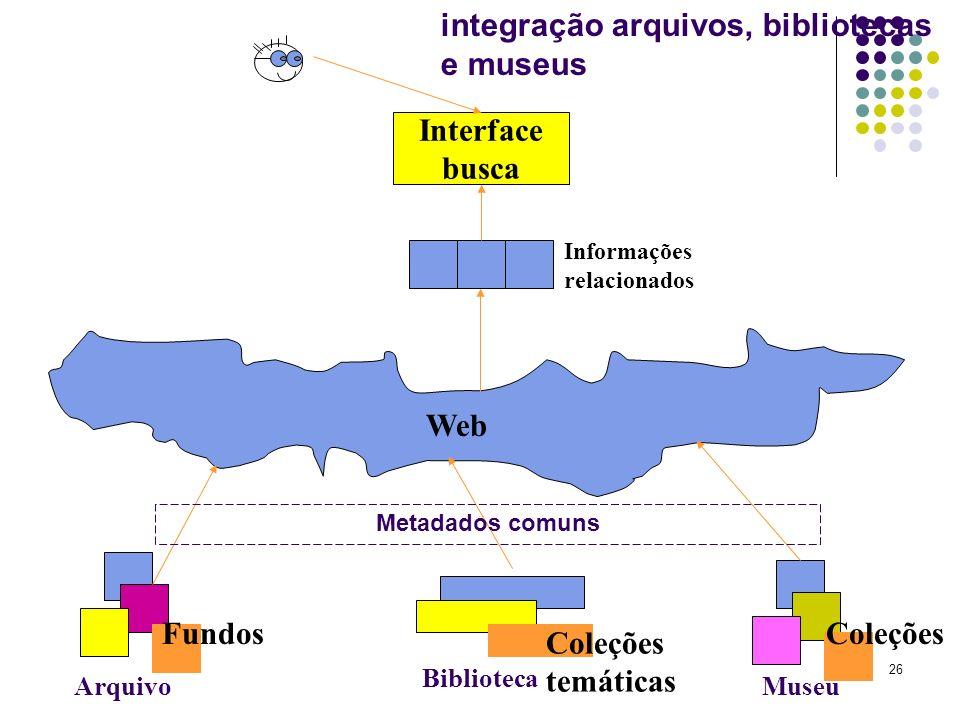 integração arquivos, bibliotecas e museus