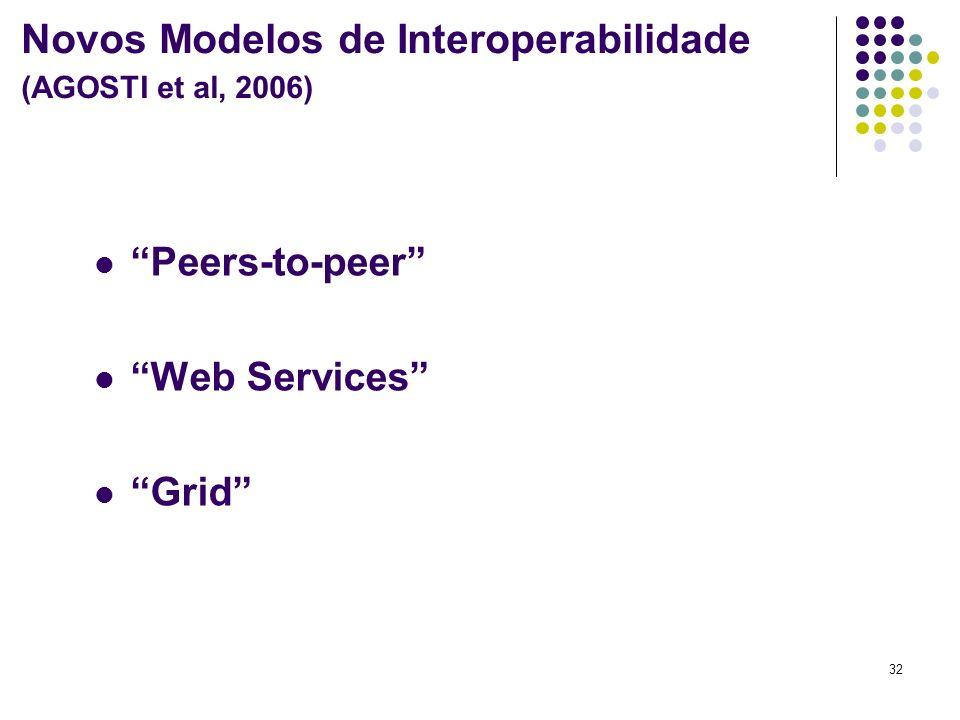 Novos Modelos de Interoperabilidade (AGOSTI et al, 2006)