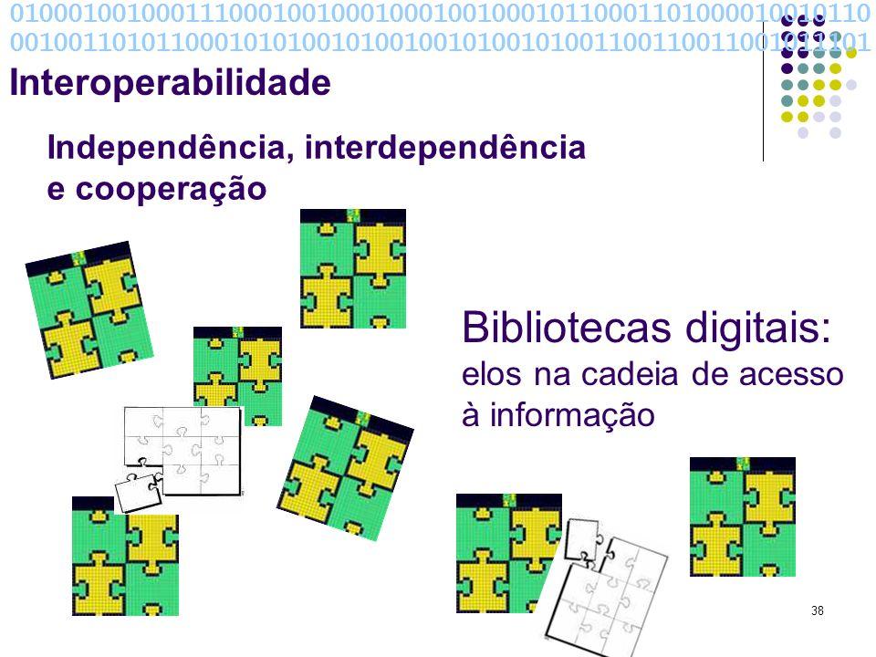 Bibliotecas digitais: elos na cadeia de acesso à informação