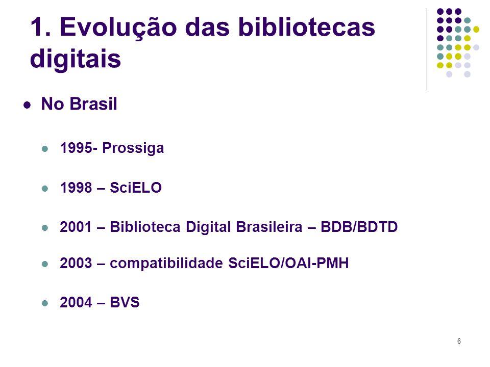 1. Evolução das bibliotecas digitais