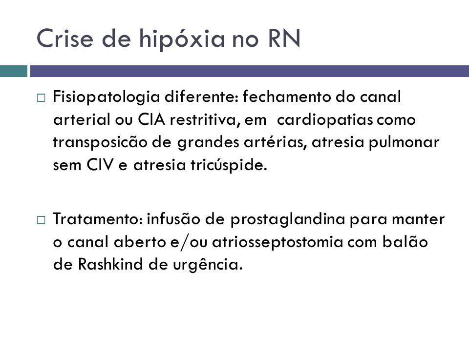 Crise de hipóxia no RN