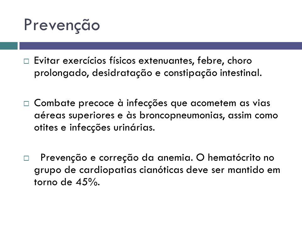 Prevenção Evitar exercícios físicos extenuantes, febre, choro prolongado, desidratação e constipação intestinal.