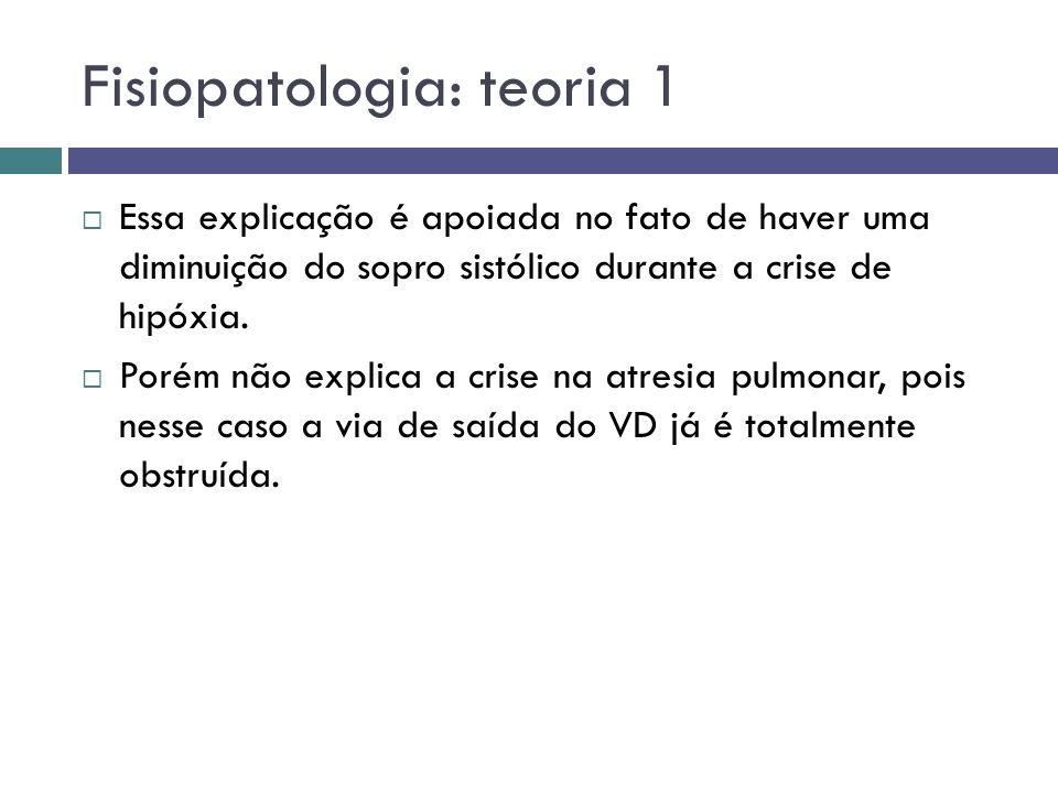 Fisiopatologia: teoria 1