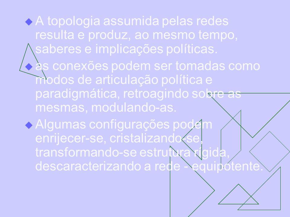 A topologia assumida pelas redes resulta e produz, ao mesmo tempo, saberes e implicações políticas.