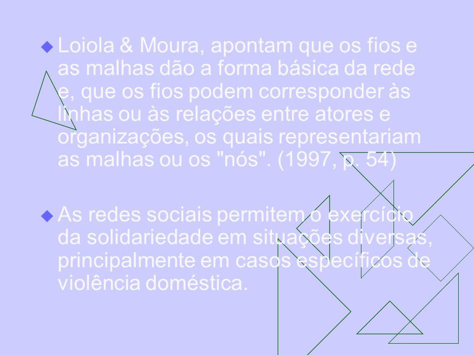 Loiola & Moura, apontam que os fios e as malhas dão a forma básica da rede e, que os fios podem corresponder às linhas ou às relações entre atores e organizações, os quais representariam as malhas ou os nós . (1997, p. 54)