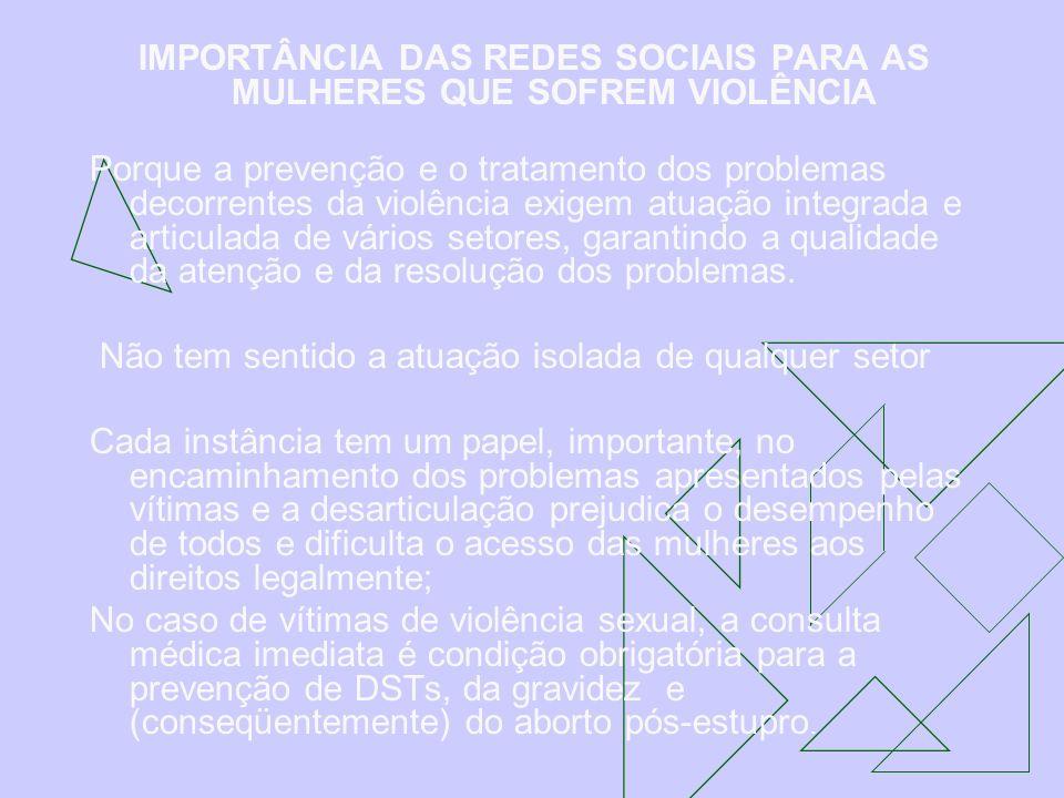 IMPORTÂNCIA DAS REDES SOCIAIS PARA AS MULHERES QUE SOFREM VIOLÊNCIA