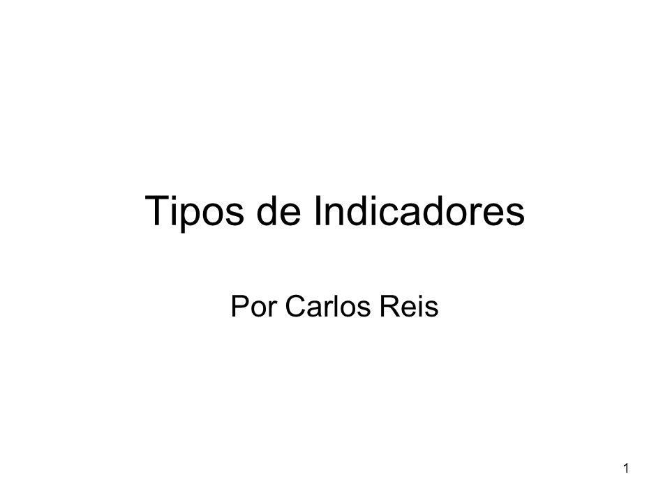 Tipos de Indicadores Por Carlos Reis