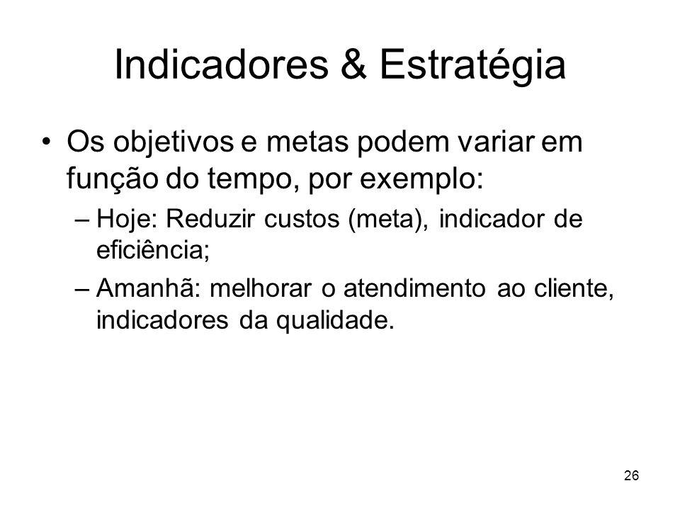 Indicadores & Estratégia