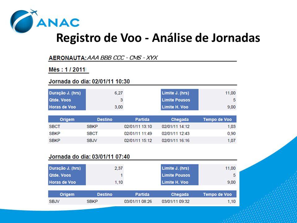Registro de Voo - Análise de Jornadas