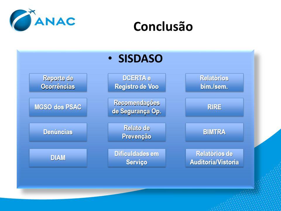 Conclusão SISDASO Reporte de Ocorrências DCERTA e Registro de Voo