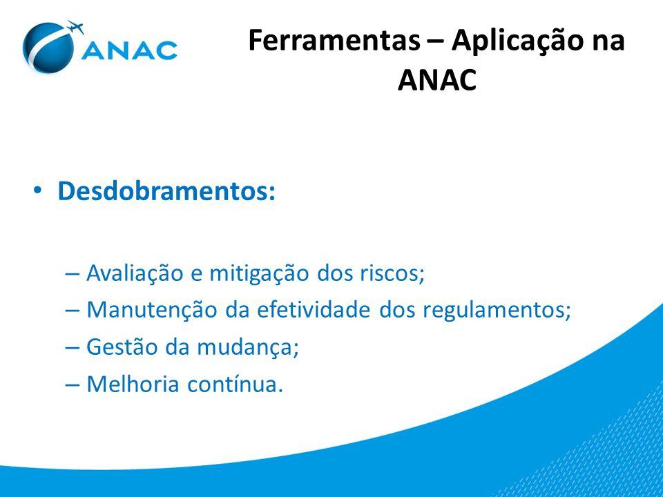 Ferramentas – Aplicação na ANAC