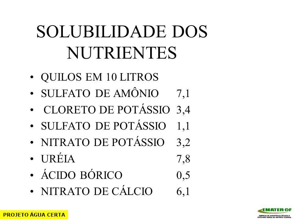 SOLUBILIDADE DOS NUTRIENTES