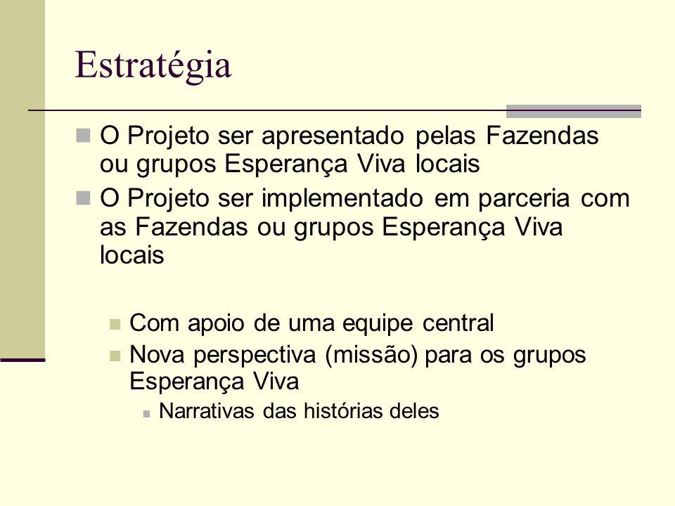 EstratégiaO Projeto ser apresentado pelas Fazendas ou grupos Esperança Viva locais.