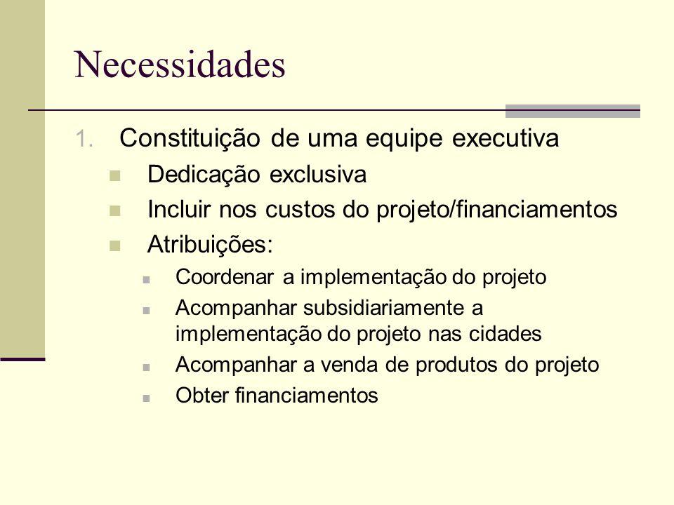 Necessidades Constituição de uma equipe executiva Dedicação exclusiva