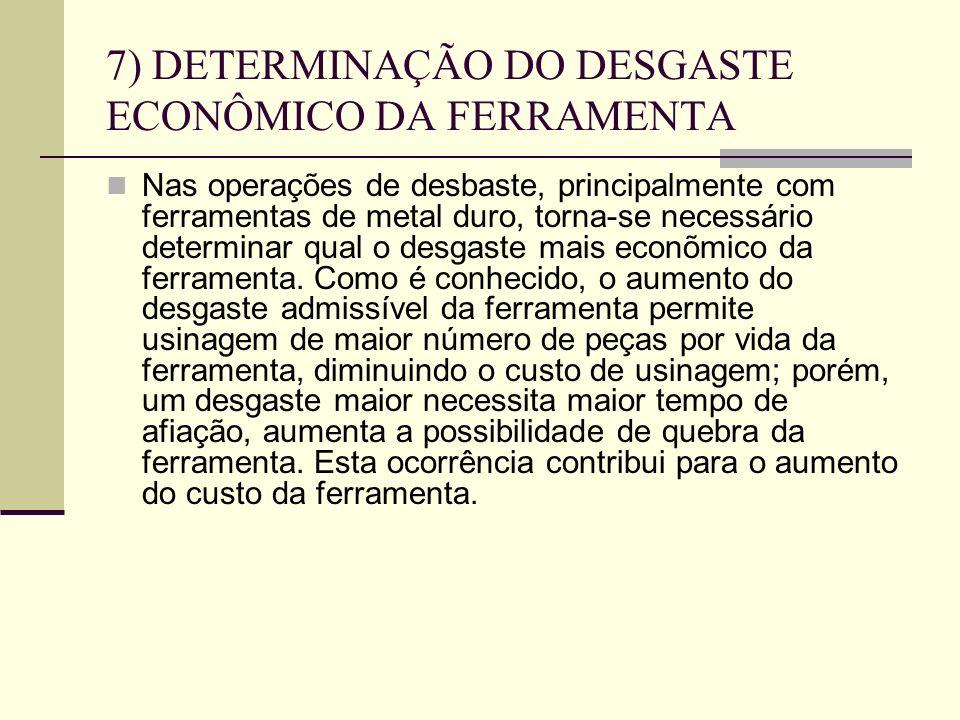 7) DETERMINAÇÃO DO DESGASTE ECONÔMICO DA FERRAMENTA