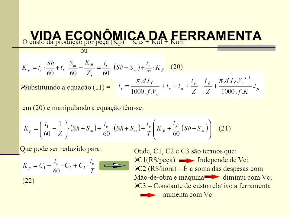 VIDA ECONÔMICA DA FERRAMENTA