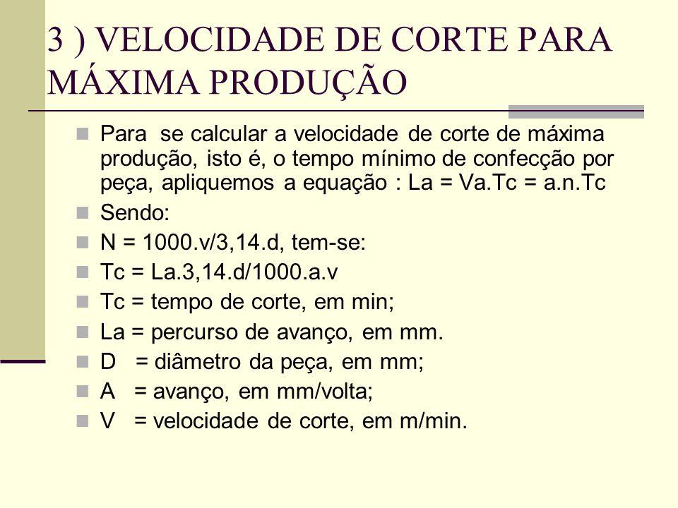 3 ) VELOCIDADE DE CORTE PARA MÁXIMA PRODUÇÃO
