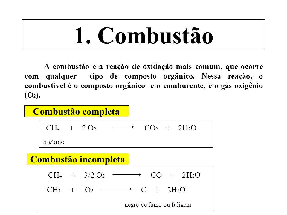 1. Combustão Combustão completa CH4 + 2 O2 CO2 + 2H2O