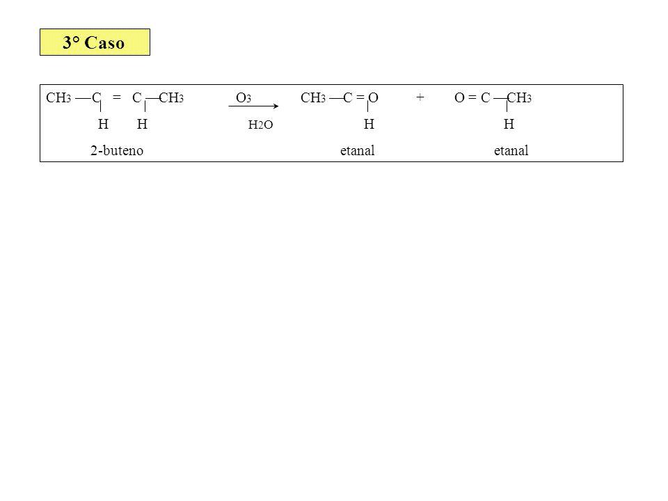 3° Caso CH3 ¾ C = C ¾ CH3 O3 CH3 ¾ C = O + O = C ¾ CH3 H H H2O H H