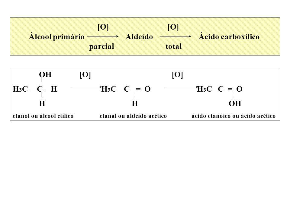 Álcool primário Aldeído Ácido carboxílico parcial total