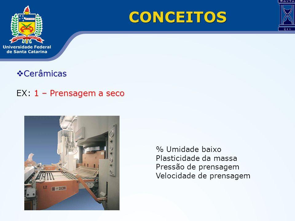 CONCEITOS Cerâmicas EX: 1 – Prensagem a seco % Umidade baixo