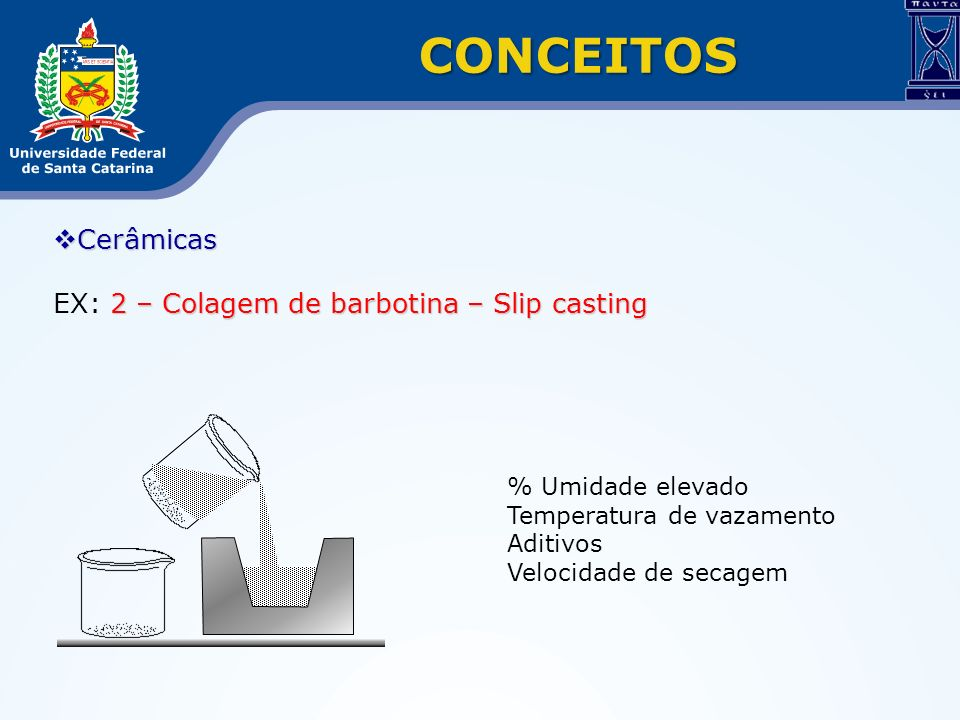 CONCEITOS Cerâmicas EX: 2 – Colagem de barbotina – Slip casting