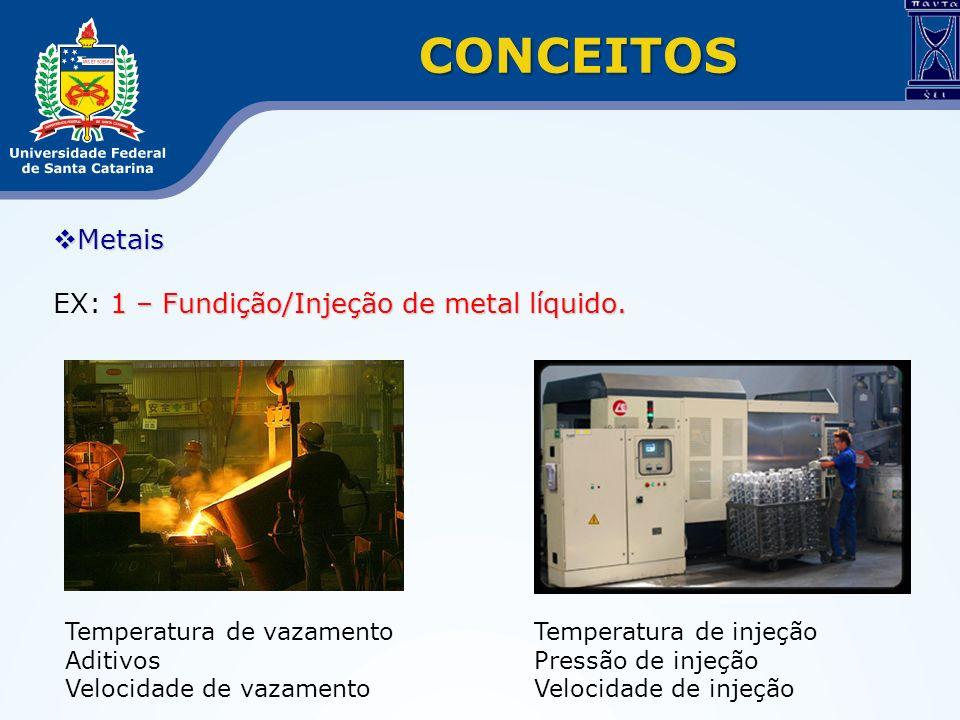 CONCEITOS Metais EX: 1 – Fundição/Injeção de metal líquido.