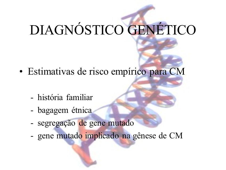 DIAGNÓSTICO GENÉTICO Estimativas de risco empírico para CM