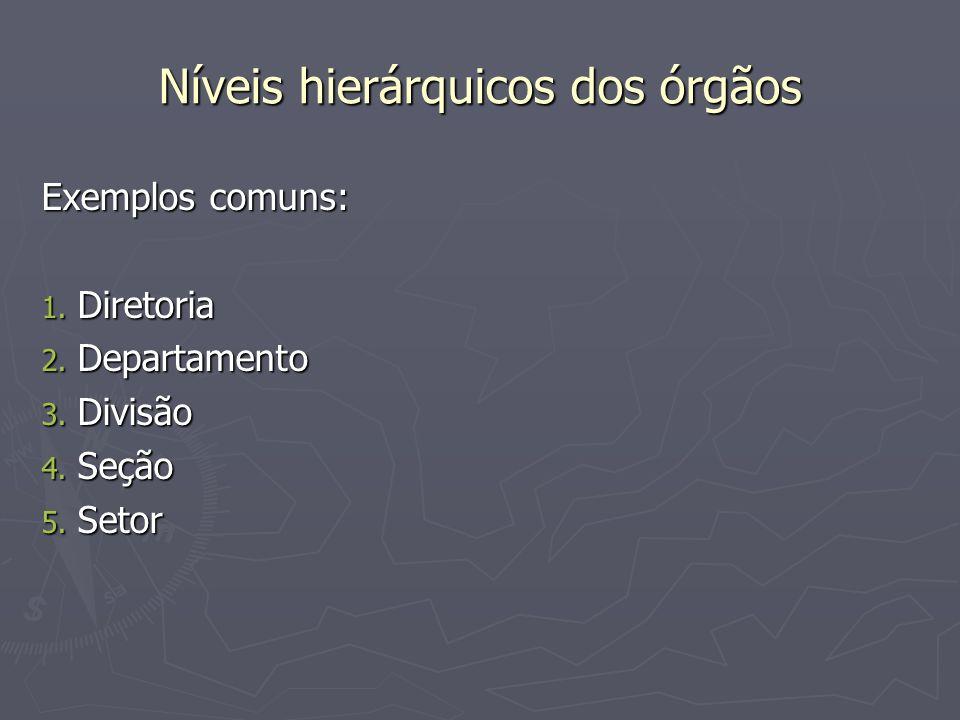 Níveis hierárquicos dos órgãos