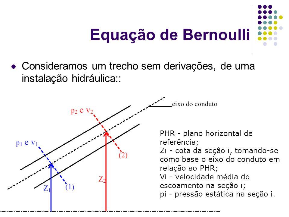 Equação de Bernoulli Consideramos um trecho sem derivações, de uma instalação hidráulica:: PHR - plano horizontal de referência;