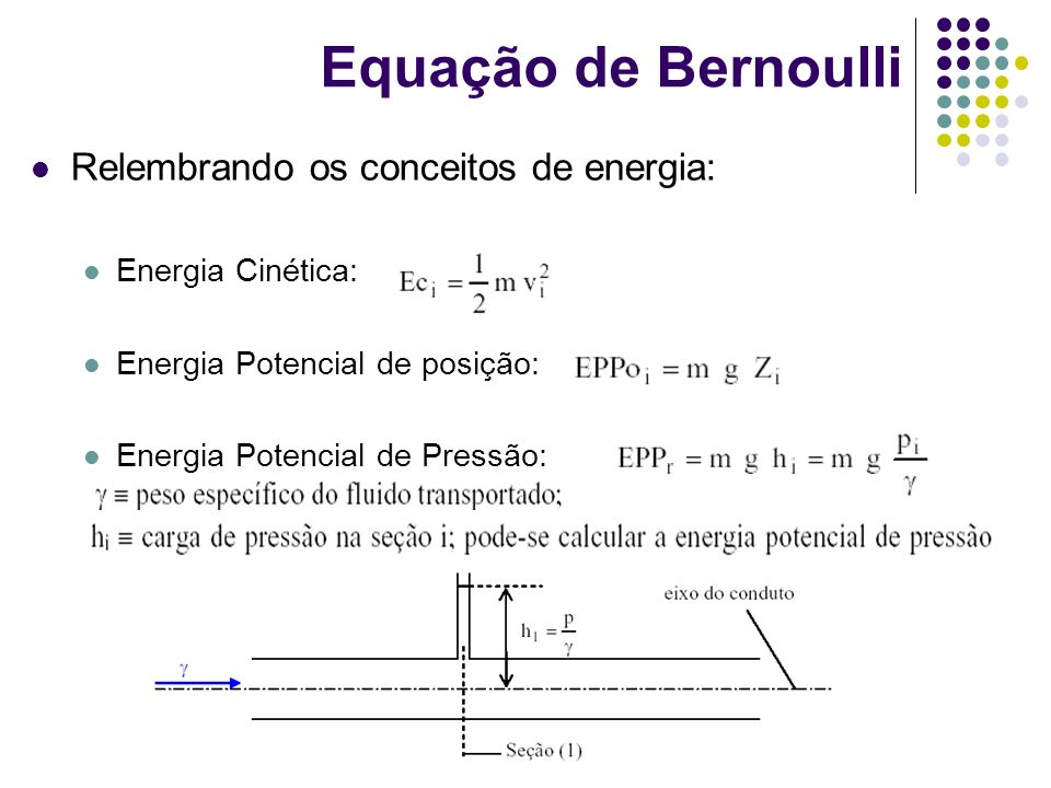 Equação de Bernoulli Relembrando os conceitos de energia: