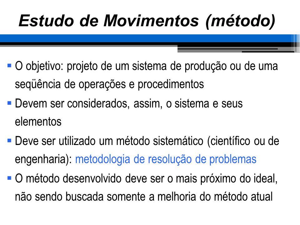 Estudo de Movimentos (método)