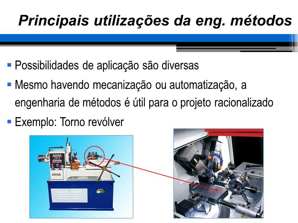Principais utilizações da eng. métodos