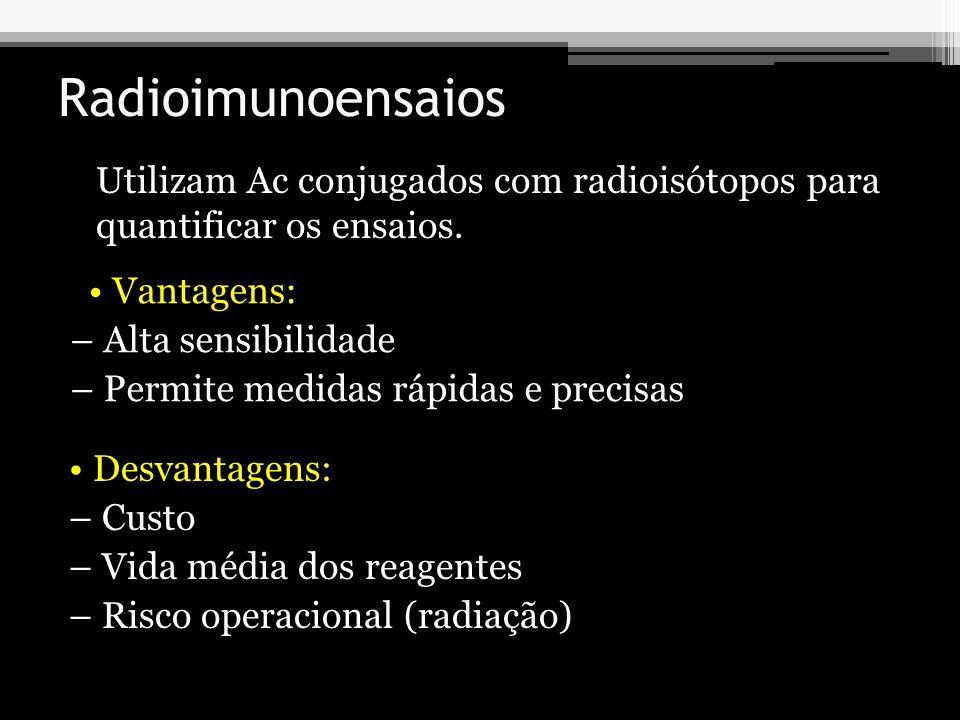 RadioimunoensaiosUtilizam Ac conjugados com radioisótopos para quantificar os ensaios. • Vantagens: