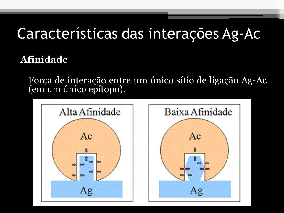 Características das interações Ag-Ac