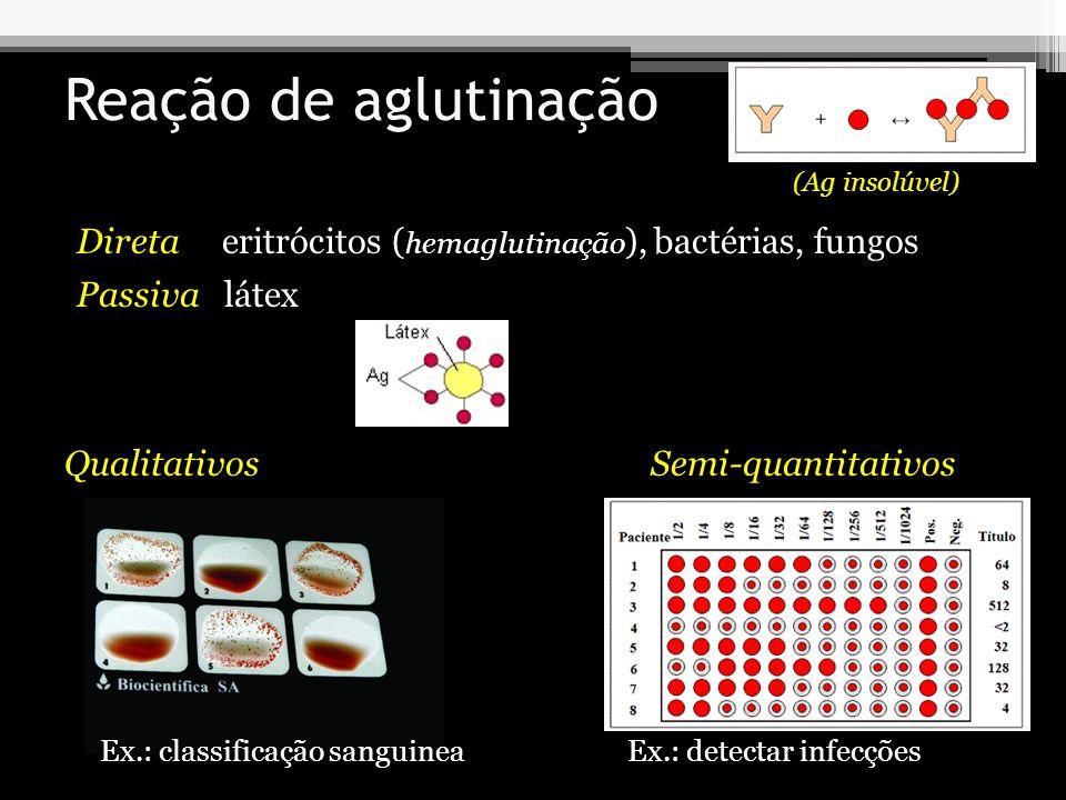 Reação de aglutinação(Ag insolúvel) Direta eritrócitos (hemaglutinação), bactérias, fungos Passiva látex